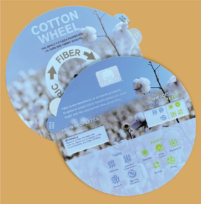 Cotton Wheel